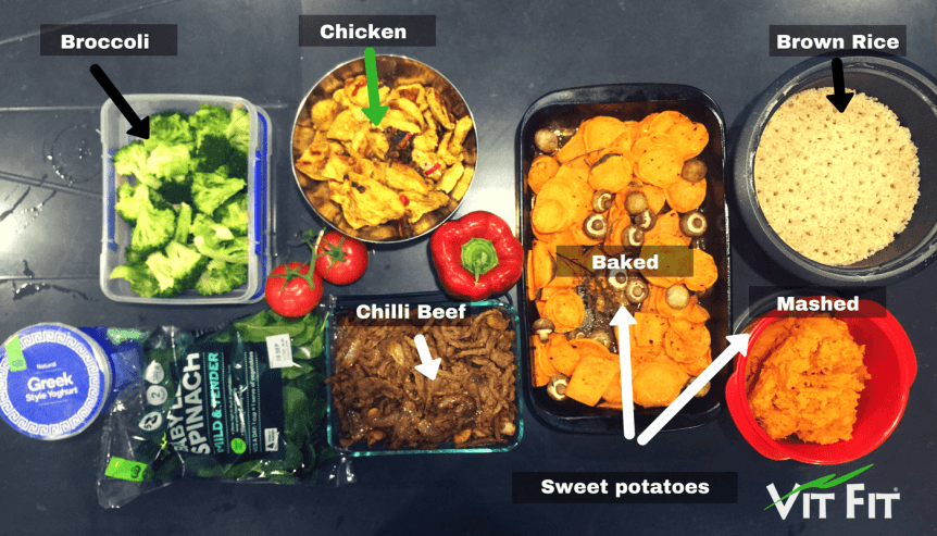 Healthy meals and how to prepare them for few days ahead!