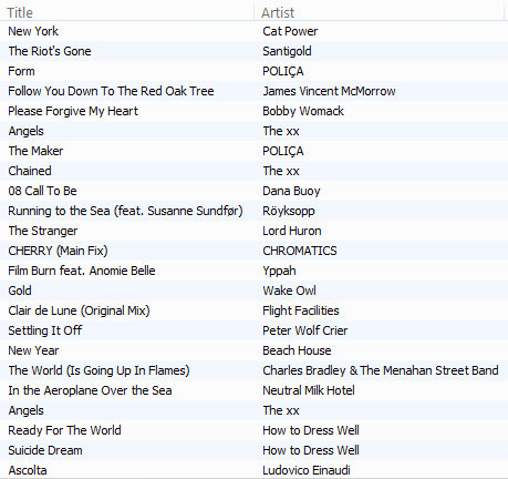 start of Jan 2013 playlist