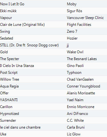 Beginning of June 2014 Playlist