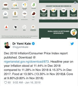How the rise in inflation may affect Nigerians