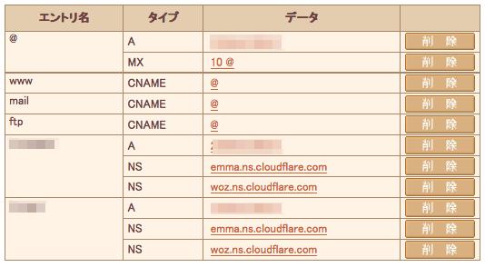 Cloudflare subdomain 01