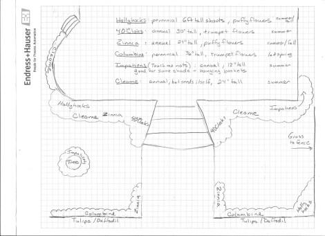 Garden for Blog01