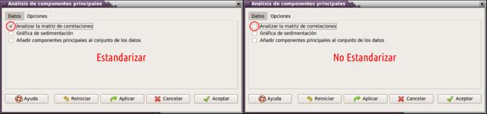 Análisis de Componentes Principales - Estandarizar - R Commander