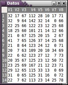 Datos Componentes Principales