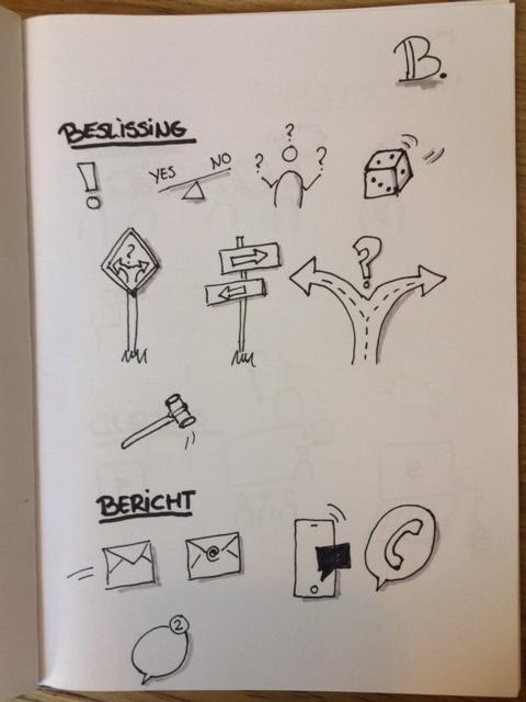 Voorbeeld Symbolen Bibliohteek 2 - zakelijk tekenen