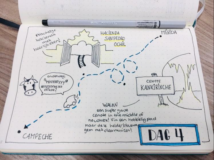 Sketchnotes op vakantie - Travel journal voorbeeld 4
