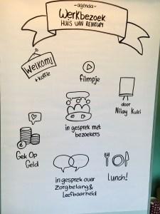 tips om agenda/ programma maken op de flip-over met zakelijk tekenen 2