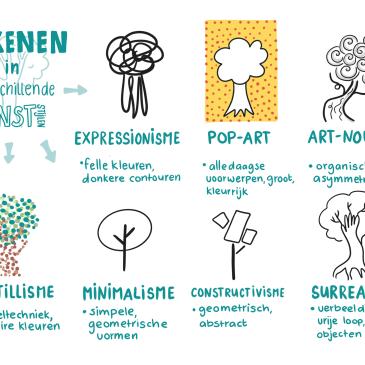 Zakelijk tekenen oefeningen: teken in verschillende kunststijlen