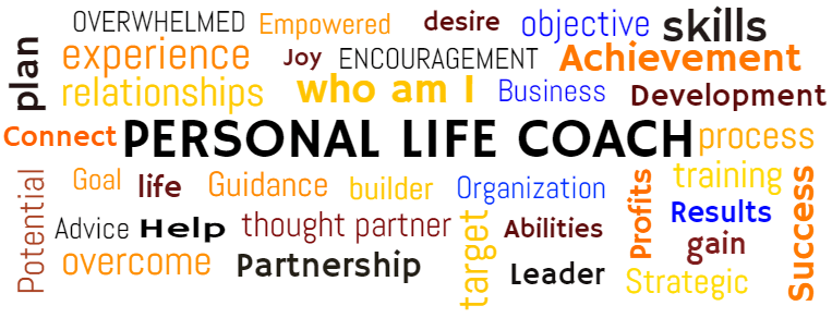 Collage of life coaching words for you to bridge the gap to where you want to be