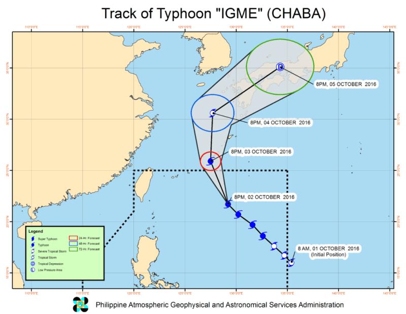 tropical depression Igme