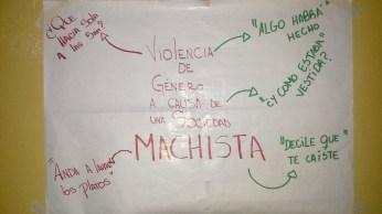 Trabajo por grupos: resonancias de la canción y el video sobre violencia de género