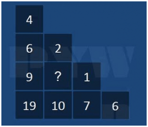 Can you find the correct number which should replace the question mark in the picture below