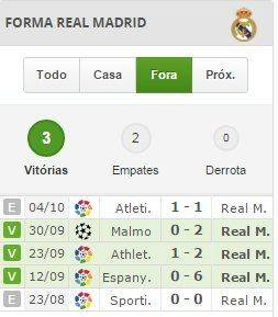 forma real