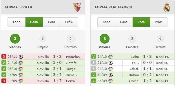 forma sevilla real Sevilla vs Real Madrid_mini