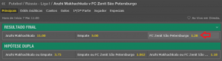 Zenite bet365