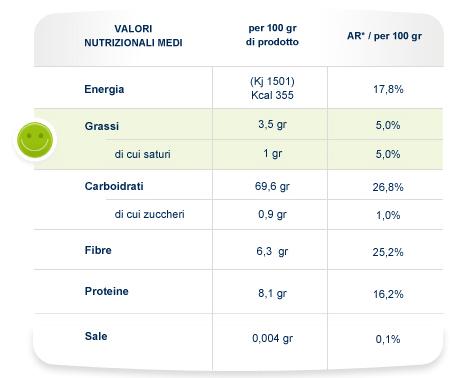 PastaRiso integrale senza glutine
