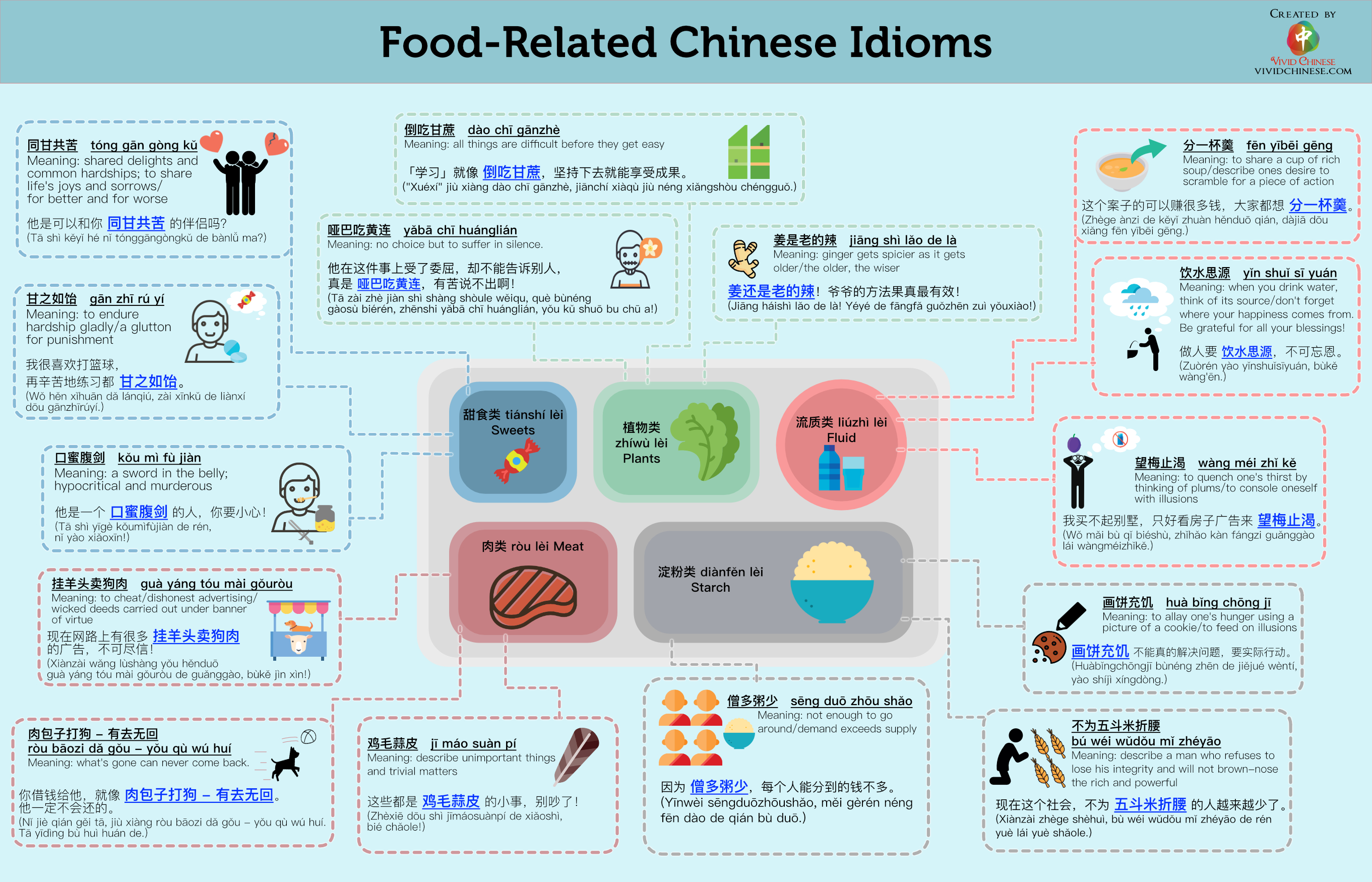 Chinese Idioms Chengyu Food Related