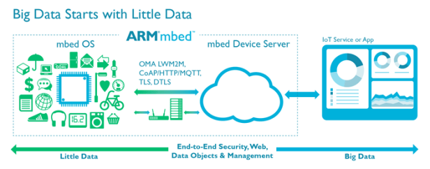 IoT-SS-mid-graphic