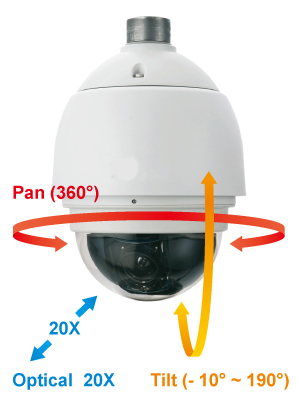 pan-tilt-zoom