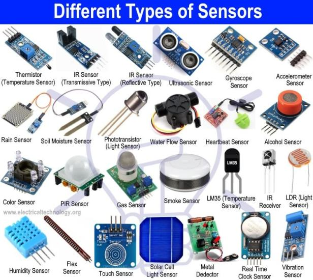 Types-of-Sensors