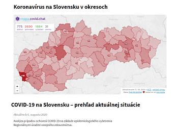 Covid-19 Mapa Eslovaquia