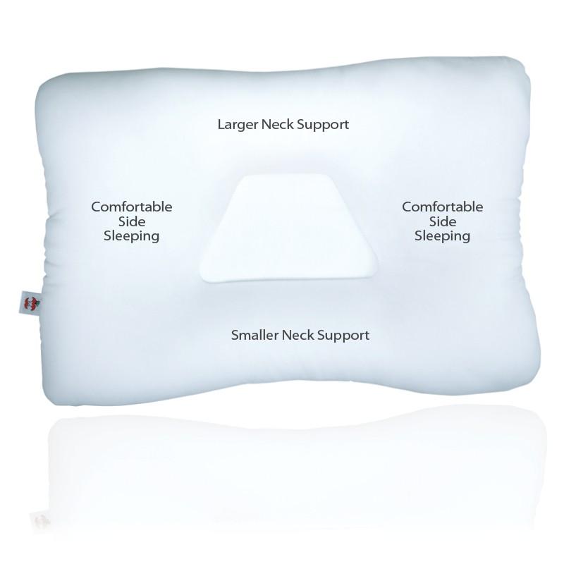 tri core cervical pillow standard size vivi therapy