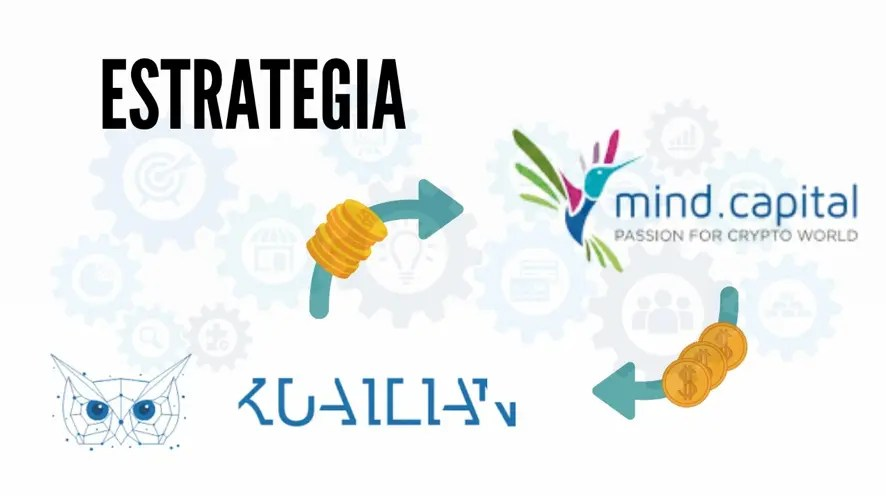 ESTRATEGIA Mind Capital - Kuailian [RETIRO E INVERSIÓN] - YouTube