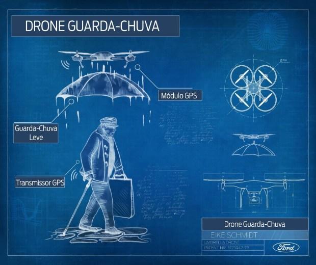 Ford-Drone Guarda-Chuva