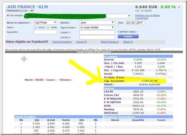 Capitalisation boursière chez bourse direct