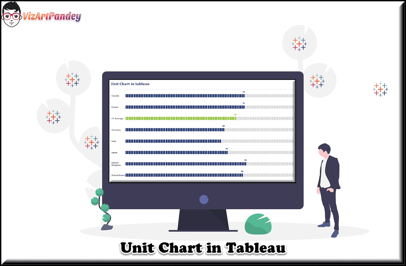 How to Build a Unit Chart in Tableau | Vizartpandey