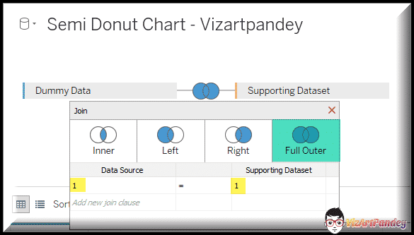 Semi Circle Donut Chart