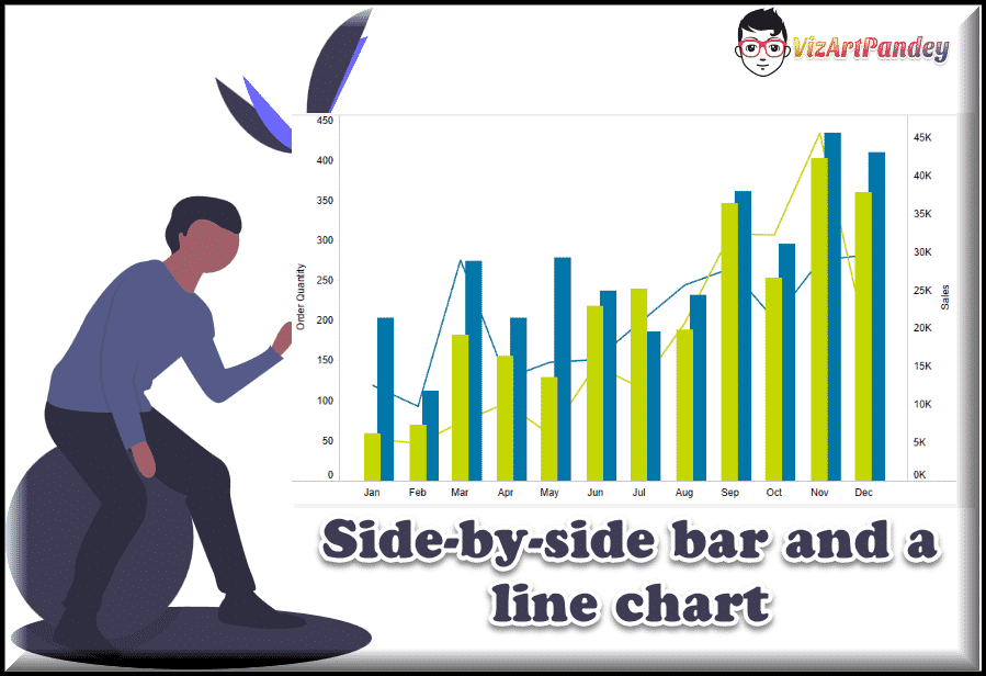 Side-by-Side Bar Chart combined with Line Chart | Welcome to