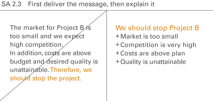 IBCS SA 2.3 First deliver the message, then explain it