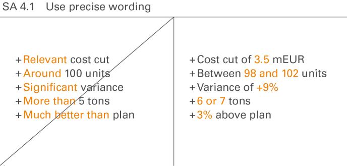 IBCS SA 4.1 Use precise words