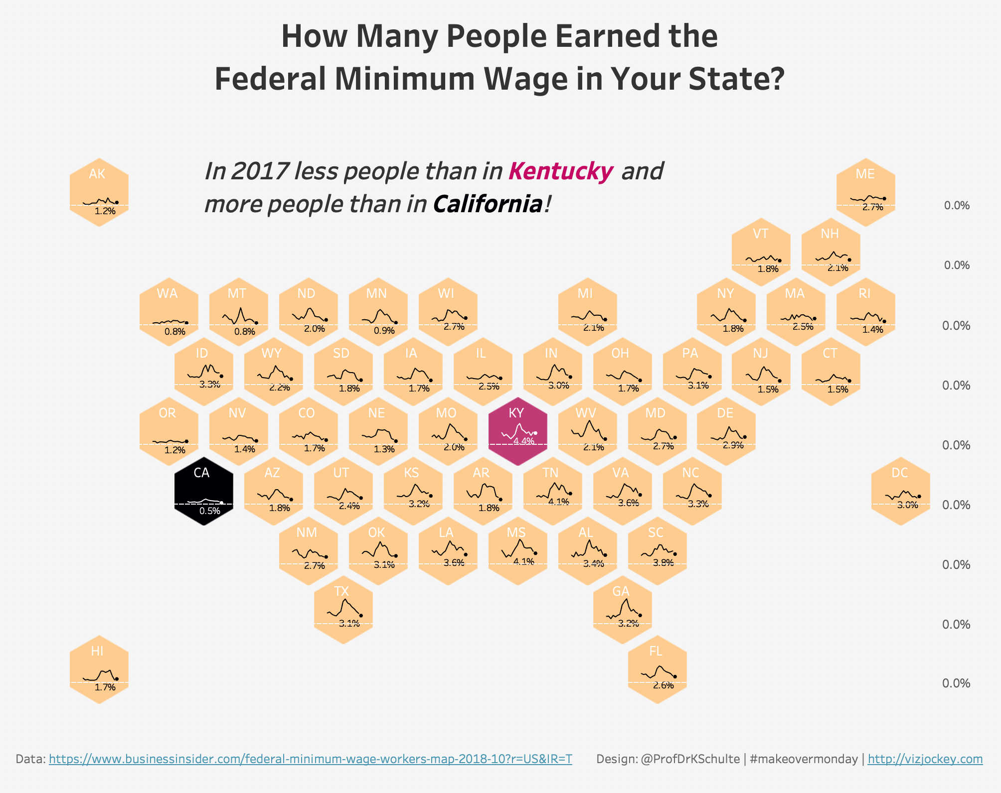 Tableau - How Many People Earned the Federal Minimum Wage in Your State? [from PUBLIC.TABLEAU.COM (DEFAULT)] 2019-01-14 19-44-07.jpg