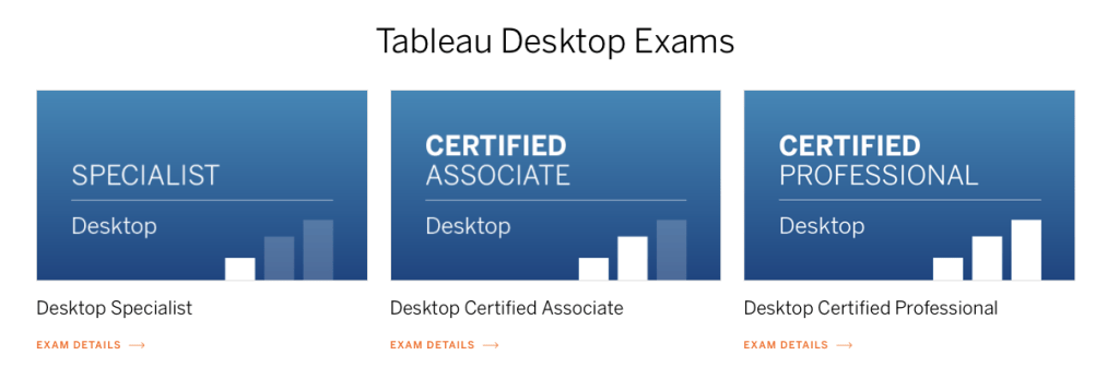 Tableau Certifications