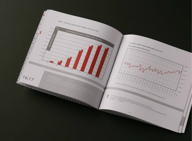Search engine marketing catalogue of the Slovenian search engine Najdi.si - information graphics