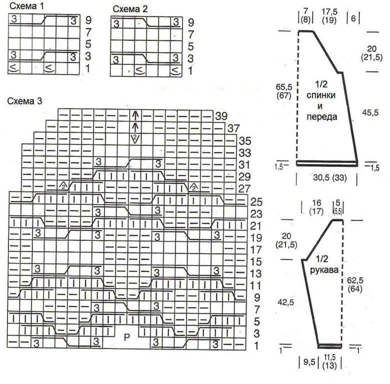 Схема узора и выкройка пуловера