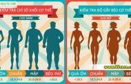 BMI là chỉ số gì ? Tính chỉ số BMI như thế nào ?
