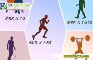 BMR là gì ? Công cụ tính BMR