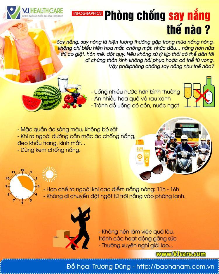 cách phòng chống say nắng say nóng hiệu quả infographic chăm sóc sức khỏe tại nhà asia health  Cách phòng chống say nắng, say nóng hiệu quả [Infographic] c  ch ph  ng ch   ng say n   ng say n  ng hi   u qu    infographic ch  m s  c s   c kh   e t   i nh   asia health