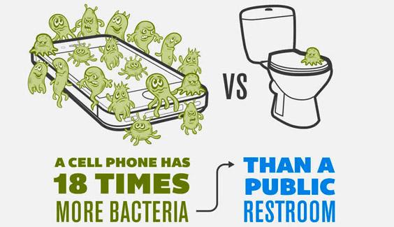 tac hai vua di ve sinh vua dung dien thoai smartphone toilet toilet bacteria