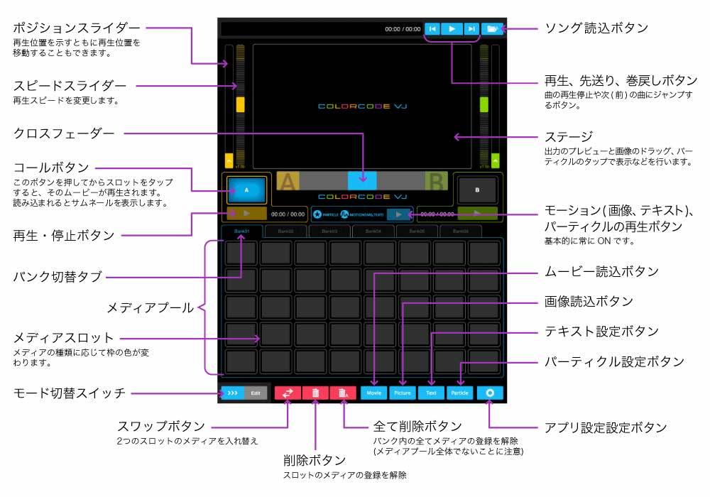 colorcode-vj
