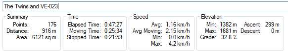Stats for the steep NE approach - 300m up in 900m distance!