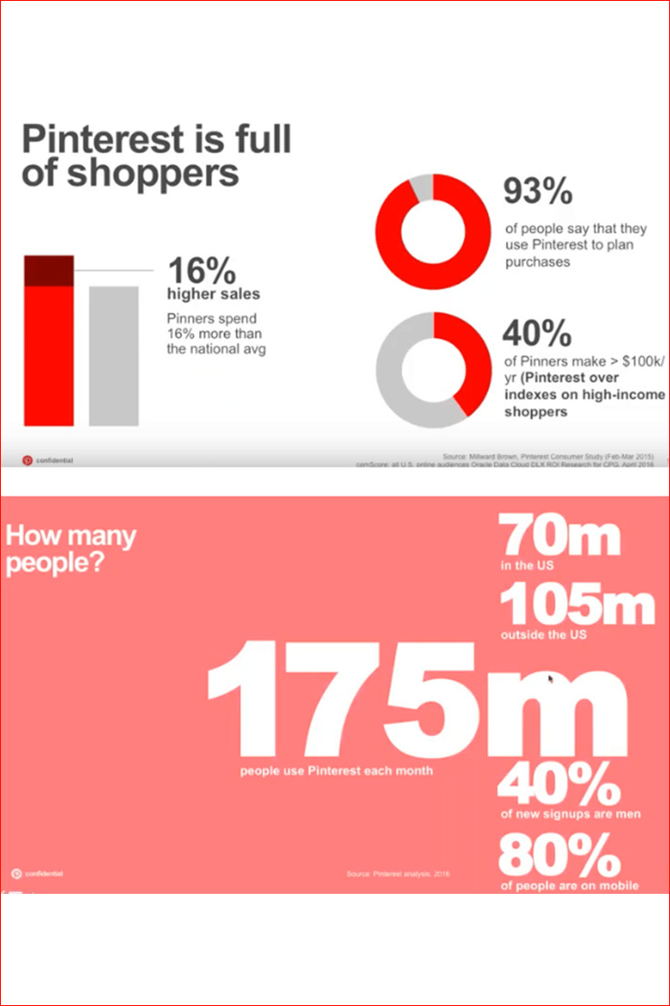 image of pinterest statistics