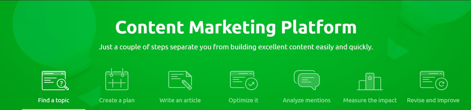 content marketing from semrush review
