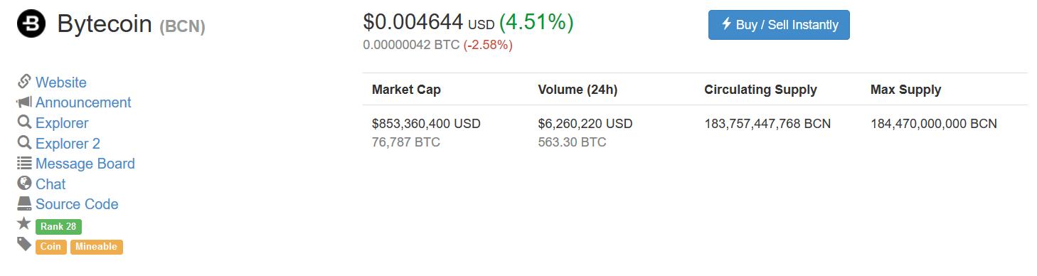 Bitcoin is not liquid