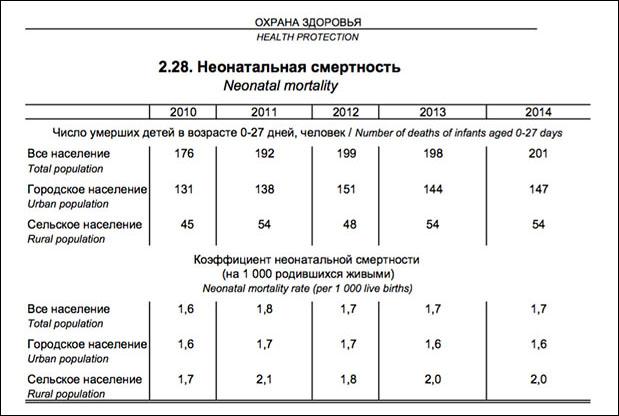 Младенческая смертность в республике - одна из самых низких в мире. Фото tut.by