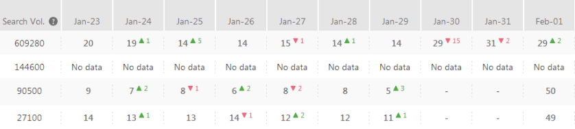Daily Ranking Halifax Halifax Bank   Partial Penalty by Google (Graphs, Charts & Widgets)