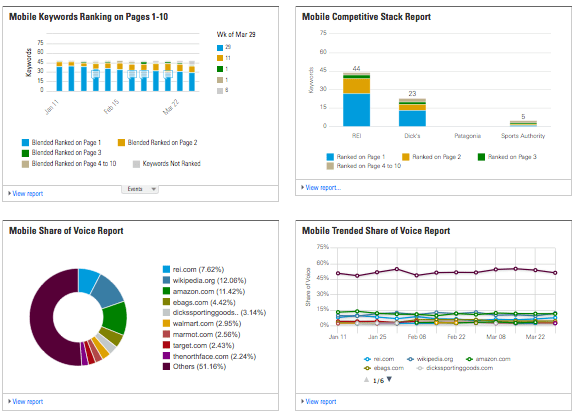 BrightEdge Dashboard Best SEO Tools & Resources for 2015